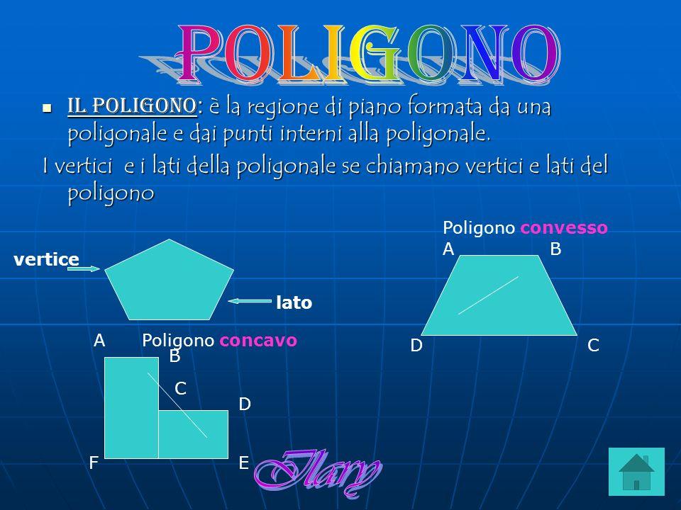 il poligono : è la regione di piano formata da una poligonale e dai punti interni alla poligonale. il poligono : è la regione di piano formata da una