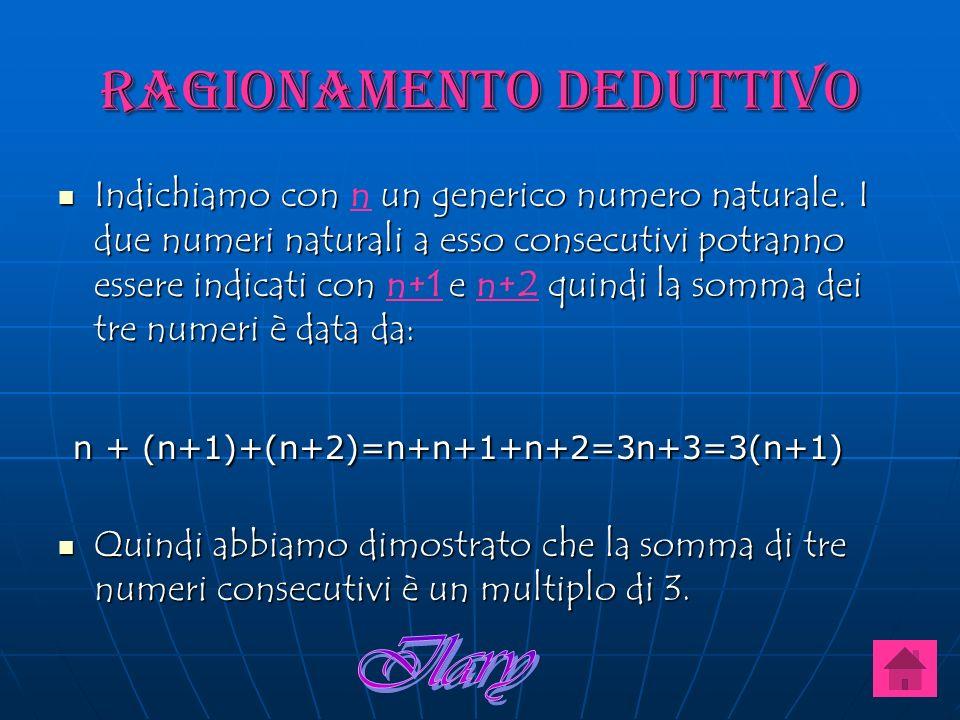 Ragionamento deduttivo Indichiamo con n un generico numero naturale. I due numeri naturali a esso consecutivi potranno essere indicati con n+1 e n+2 q