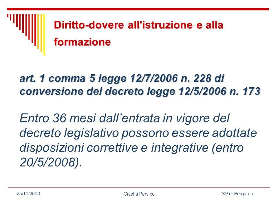 USP di Bergamo Gisella Persico 25/10/2006 art.1 comma 5 legge 12/7/2006 n.