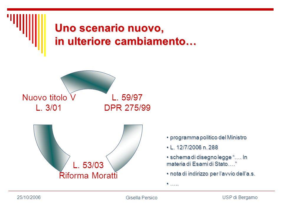 USP di Bergamo Gisella Persico 25/10/2006 Uno scenario nuovo, in ulteriore cambiamento… L.