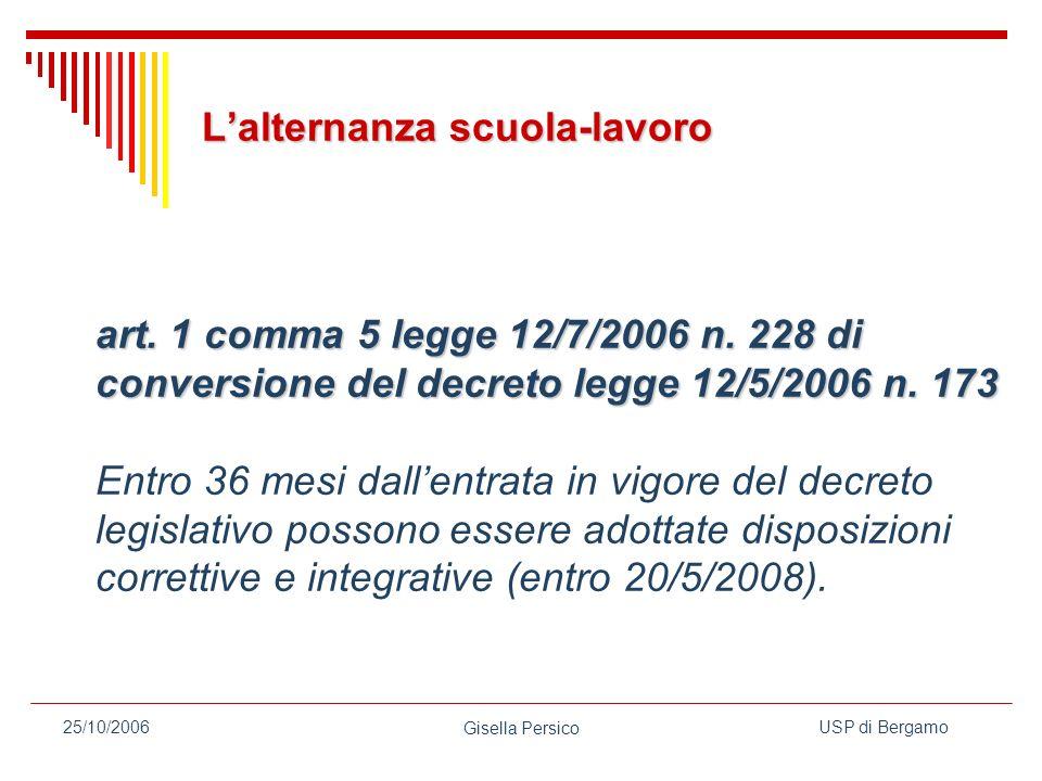 USP di Bergamo Gisella Persico 25/10/2006 Lalternanza scuola-lavoro art.