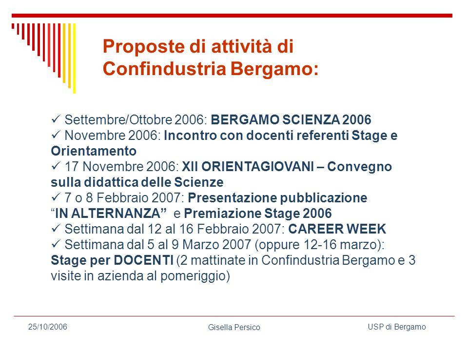 USP di Bergamo Gisella Persico 25/10/2006 Settembre/Ottobre 2006: BERGAMO SCIENZA 2006 Novembre 2006: Incontro con docenti referenti Stage e Orientamento 17 Novembre 2006: XII ORIENTAGIOVANI – Convegno sulla didattica delle Scienze 7 o 8 Febbraio 2007: Presentazione pubblicazione IN ALTERNANZA e Premiazione Stage 2006 Settimana dal 12 al 16 Febbraio 2007: CAREER WEEK Settimana dal 5 al 9 Marzo 2007 (oppure 12-16 marzo): Stage per DOCENTI (2 mattinate in Confindustria Bergamo e 3 visite in azienda al pomeriggio) Proposte di attività di Confindustria Bergamo: