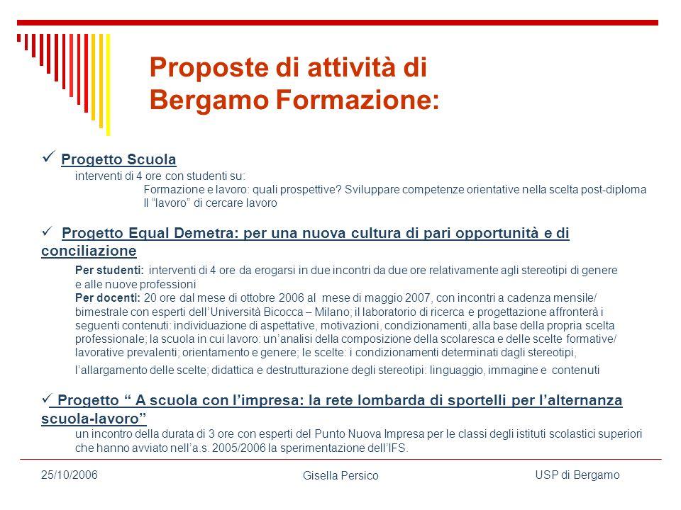USP di Bergamo Gisella Persico 25/10/2006 Progetto Scuola interventi di 4 ore con studenti su: Formazione e lavoro: quali prospettive.