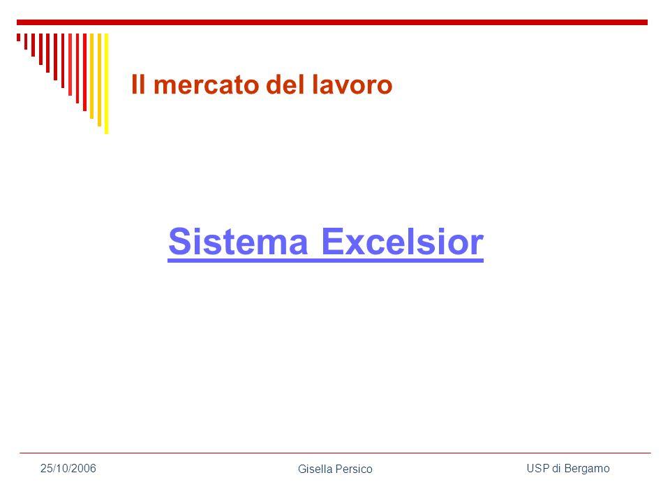 USP di Bergamo Gisella Persico 25/10/2006 Sistema Excelsior Il mercato del lavoro