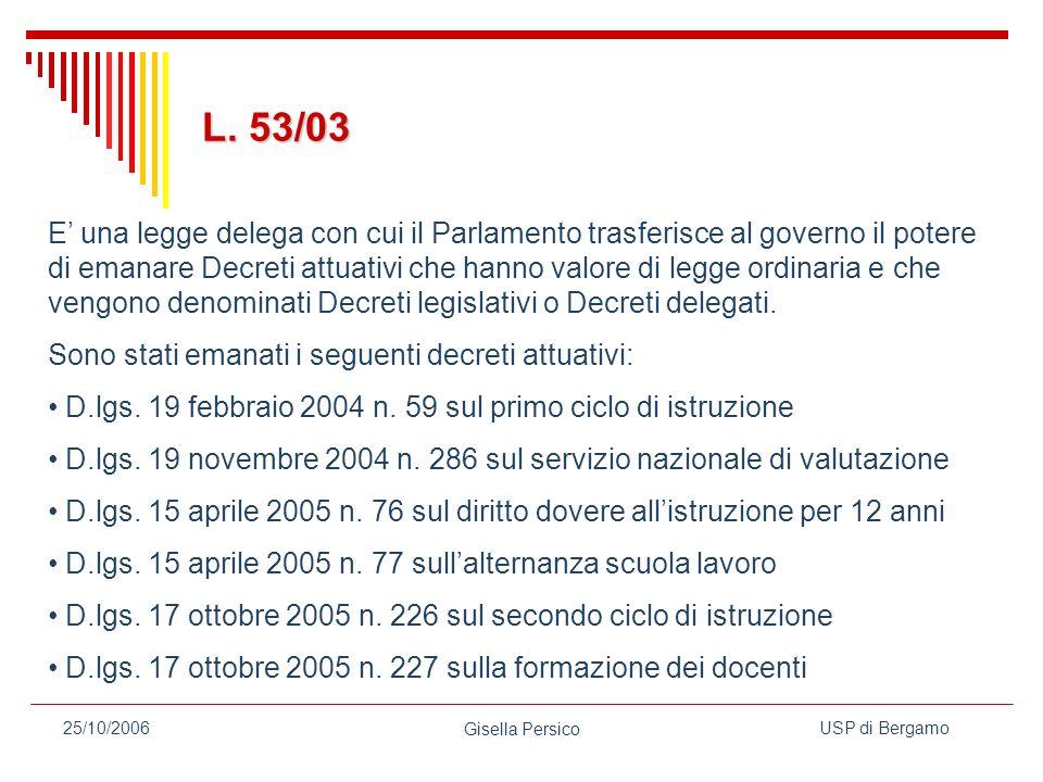 USP di Bergamo Gisella Persico 25/10/2006 E una legge delega con cui il Parlamento trasferisce al governo il potere di emanare Decreti attuativi che hanno valore di legge ordinaria e che vengono denominati Decreti legislativi o Decreti delegati.