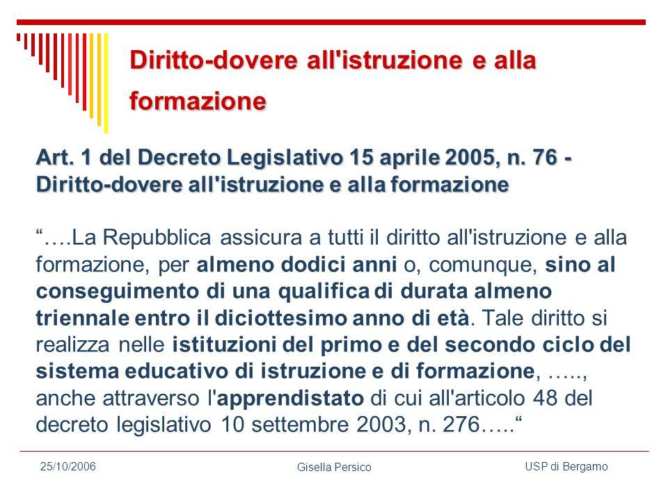 USP di Bergamo Gisella Persico 25/10/2006 Art.1 del Decreto Legislativo 15 aprile 2005, n.
