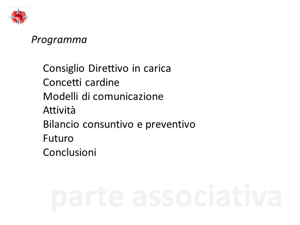 parte associativa Programma Consiglio Direttivo in carica Concetti cardine Modelli di comunicazione Attività Bilancio consuntivo e preventivo Futuro Conclusioni