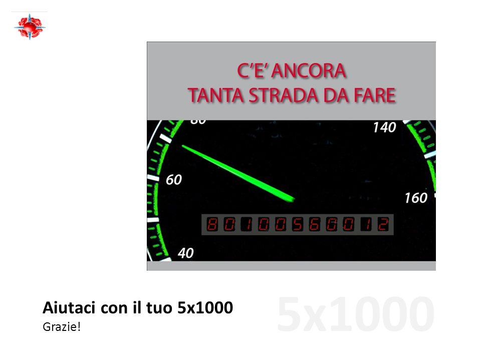 5x1000 Aiutaci con il tuo 5x1000 Grazie!