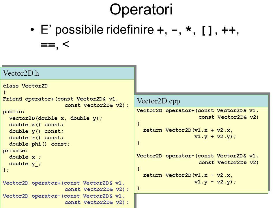 Operatori E possibile ridefinire +, -, *, [], ++, ==, < class Vector2D { Friend operator+(const Vector2D& v1, const Vector2D& v2); public: Vector2D(double x, double y); double x() const; double y() const; double r() const; double phi() const; private: double x_; double y_; }; Vector2D operator+(const Vector2D& v1, const Vector2D& v2); Vector2D operator-(const Vector2D& v1, const Vector2D& v2); class Vector2D { Friend operator+(const Vector2D& v1, const Vector2D& v2); public: Vector2D(double x, double y); double x() const; double y() const; double r() const; double phi() const; private: double x_; double y_; }; Vector2D operator+(const Vector2D& v1, const Vector2D& v2); Vector2D operator-(const Vector2D& v1, const Vector2D& v2); Vector2D.h Vector2D operator+(const Vector2D& v1, const Vector2D& v2) { return Vector2D(v1.x + v2.x, v1.y + v2.y); } Vector2D operator-(const Vector2D& v1, const Vector2D& v2) { return Vector2D(v1.x - v2.x, v1.y - v2.y); } Vector2D operator+(const Vector2D& v1, const Vector2D& v2) { return Vector2D(v1.x + v2.x, v1.y + v2.y); } Vector2D operator-(const Vector2D& v1, const Vector2D& v2) { return Vector2D(v1.x - v2.x, v1.y - v2.y); } Vector2D.cpp