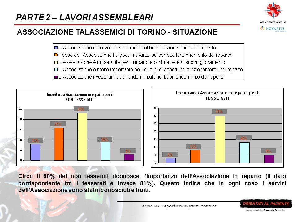 5 Aprile 2009 - La qualità di vita del paziente talassemico con la collaborazione di Copyright Associazione Talassemici di Torino Onlus PARTE 2 – LAVORI ASSEMBLEARI ASSOCIAZIONE TALASSEMICI DI TORINO - SITUAZIONE Circa il 60% dei non tesserati riconosce limportanza dellAssociazione in reparto (il dato corrispondente tra i tesserati è invece 81%).