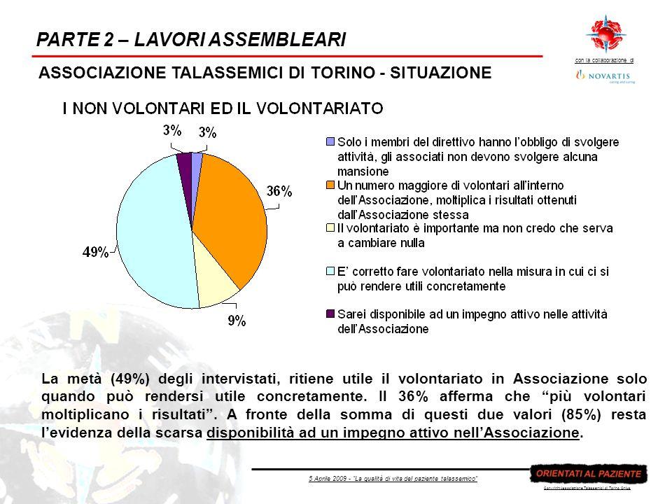 5 Aprile 2009 - La qualità di vita del paziente talassemico con la collaborazione di Copyright Associazione Talassemici di Torino Onlus PARTE 2 – LAVORI ASSEMBLEARI ASSOCIAZIONE TALASSEMICI DI TORINO - SITUAZIONE La metà (49%) degli intervistati, ritiene utile il volontariato in Associazione solo quando può rendersi utile concretamente.