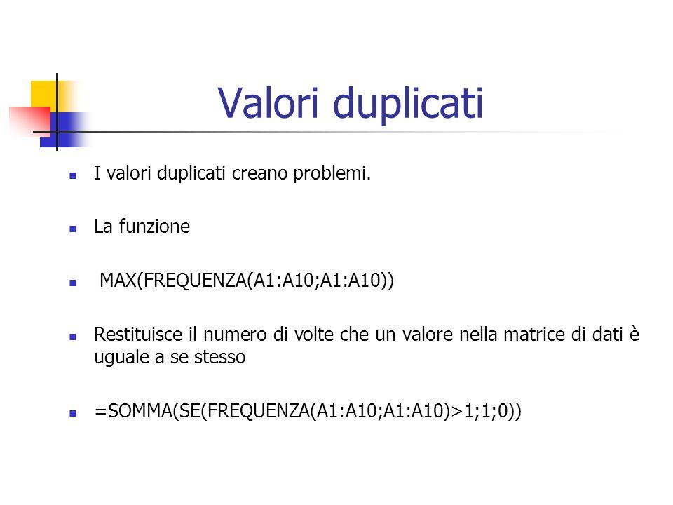 Valori duplicati I valori duplicati creano problemi. La funzione MAX(FREQUENZA(A1:A10;A1:A10)) Restituisce il numero di volte che un valore nella matr