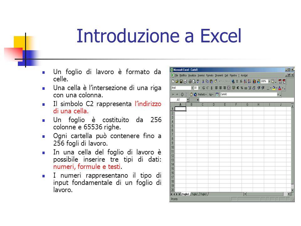 Introduzione a Excel Un foglio di lavoro è formato da celle.