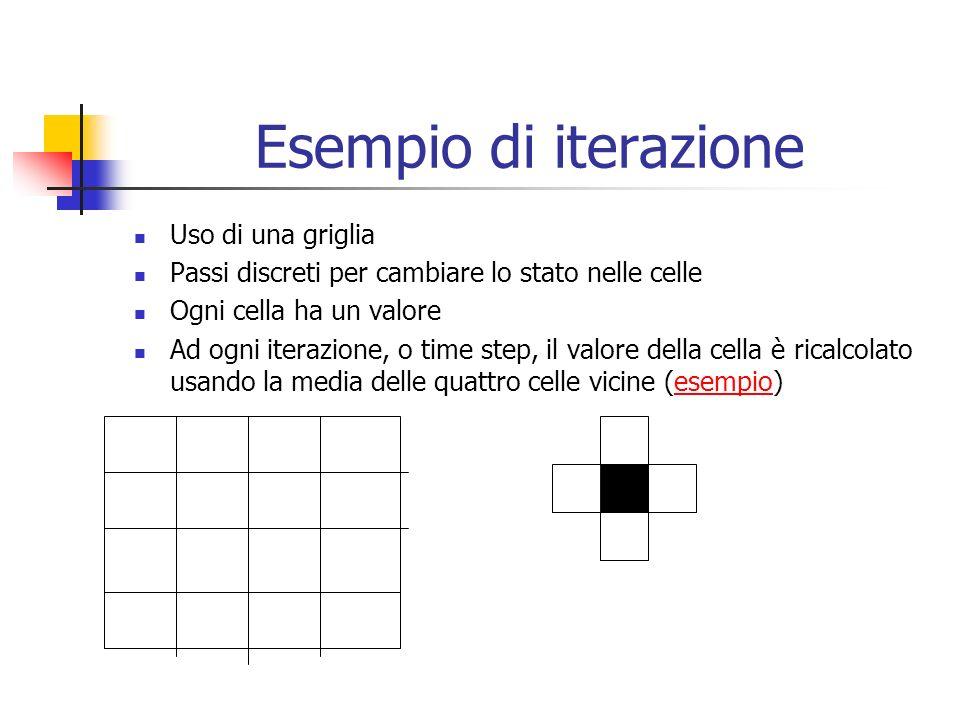 Esempio di iterazione Uso di una griglia Passi discreti per cambiare lo stato nelle celle Ogni cella ha un valore Ad ogni iterazione, o time step, il valore della cella è ricalcolato usando la media delle quattro celle vicine (esempio)esempio