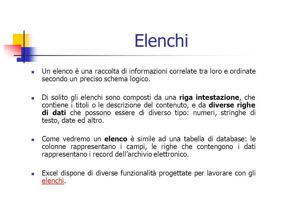Elenchi Un elenco è una raccolta di informazioni correlate tra loro e ordinate secondo un preciso schema logico. Di solito gli elenchi sono composti d