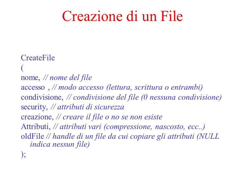 Creazione di un File CreateFile ( nome, // nome del file accesso, // modo accesso (lettura, scrittura o entrambi) condivisione, // condivisione del file (0 nessuna condivisione) security, // attributi di sicurezza creazione, // creare il file o no se non esiste Attributi, // attributi vari (compressione, nascosto, ecc..) oldFile // handle di un file da cui copiare gli attributi (NULL indica nessun file) );