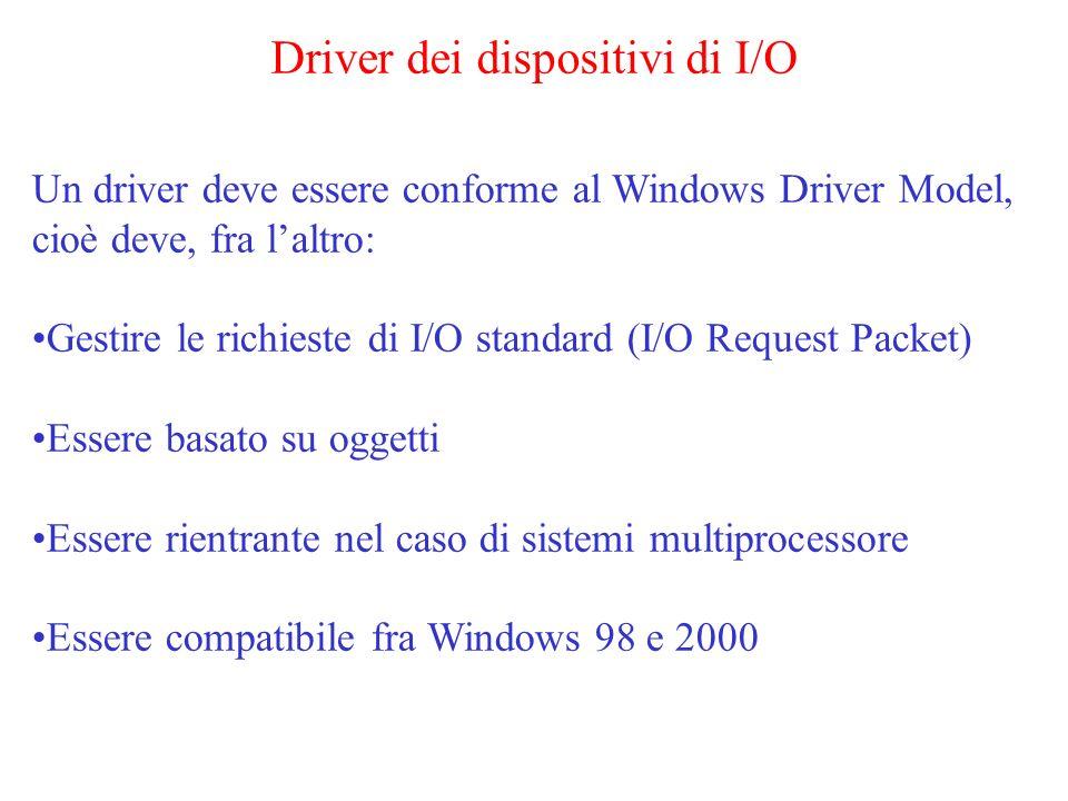 Driver dei dispositivi di I/O Un driver deve essere conforme al Windows Driver Model, cioè deve, fra laltro: Gestire le richieste di I/O standard (I/O Request Packet) Essere basato su oggetti Essere rientrante nel caso di sistemi multiprocessore Essere compatibile fra Windows 98 e 2000