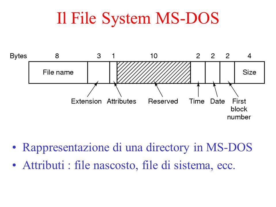 Il File System DOS in Windows 95/98 massima ampiezza delle partizioni per diverse ampiezze dei blocchi FAT32 utilizza in realtà 28 bit e permette una minore frammentazione Si ha una File Allocation Table mantenuta in memoria (solo in parte per FAT32).