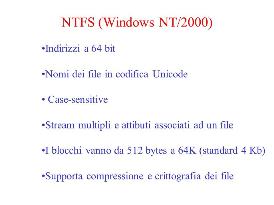 Scriviamo 5 interi su file e li leggiamo HANDLE hfile; DWORD bytescritti,byteletti; int s,i; int buffer[]={5,7,12,8,9}; int bufferLett[5]; hfile = CreateFile ( pippo , GENERIC_WRITE|GENERIC_READ, 0, NULL, CREATE_ALWAYS, 0, NULL); s = WriteFile (hfile, buffer, 5*sizeof(int),&bytescritti,NULL); SetFilePointer(hfile,0,NULL,FILE_BEGIN); s = ReadFile (hfile, bufferLett, 5*sizeof(int),&byteletti,NULL); for (i=0;i<5;i++) printf ( %d\n ,bufferLett[i]); CloseHandle (hfile);