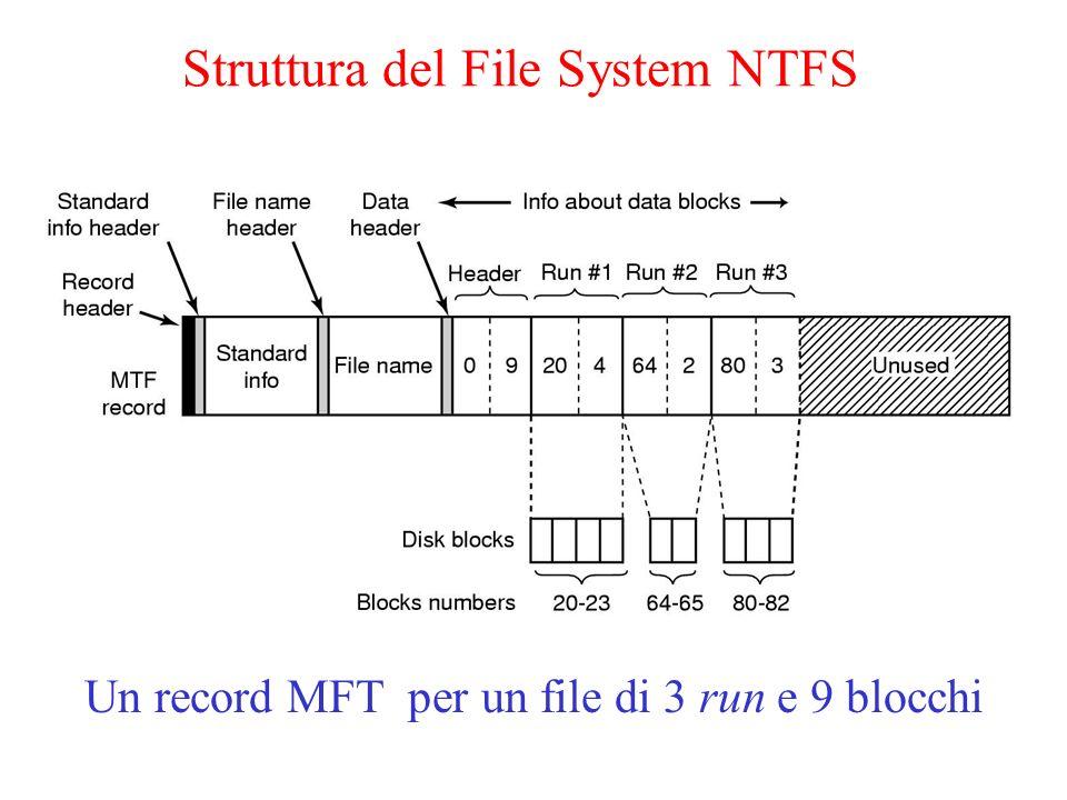 Struttura del File System NTFS Un file che richiede 3 MFT record per memorizzare i suoi run