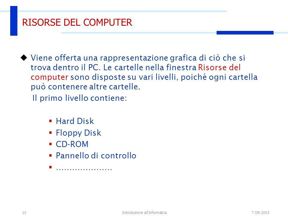 7 Ott 2003Introduzione all'Informatica10 RISORSE DEL COMPUTER Viene offerta una rappresentazione grafica di ciò che si trova dentro il PC. Le cartelle