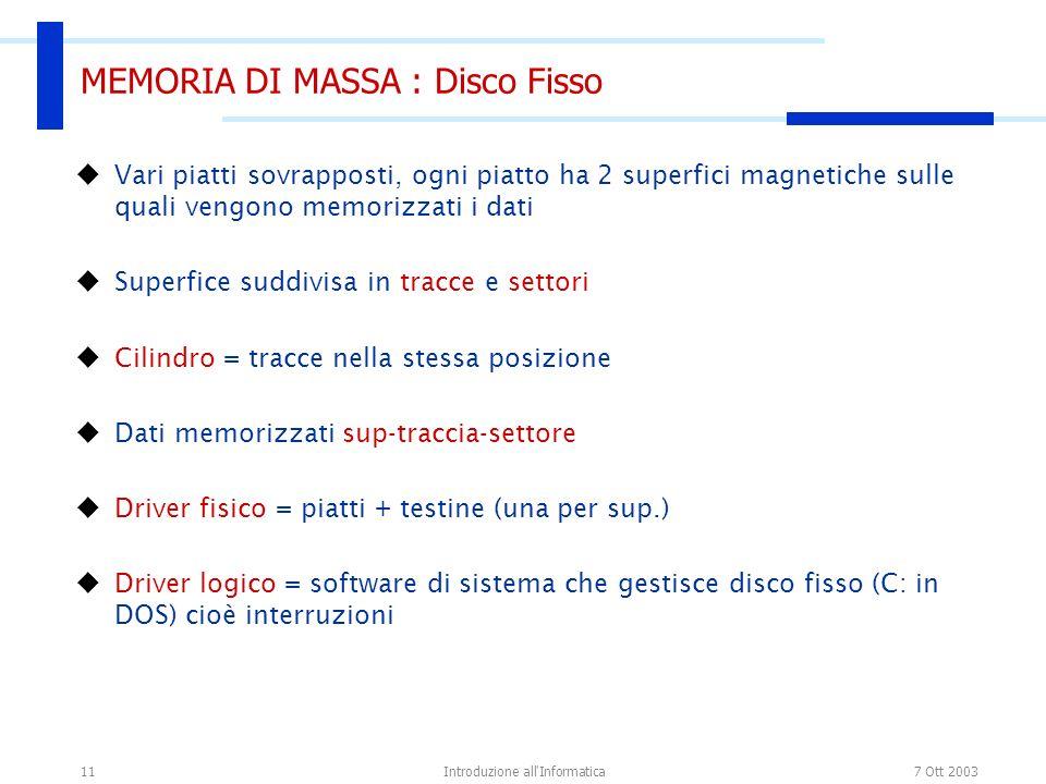 7 Ott 2003Introduzione all'Informatica11 MEMORIA DI MASSA : Disco Fisso Vari piatti sovrapposti, ogni piatto ha 2 superfici magnetiche sulle quali ven