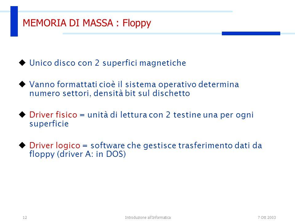 7 Ott 2003Introduzione all'Informatica12 MEMORIA DI MASSA : Floppy Unico disco con 2 superfici magnetiche Vanno formattati cioè il sistema operativo d