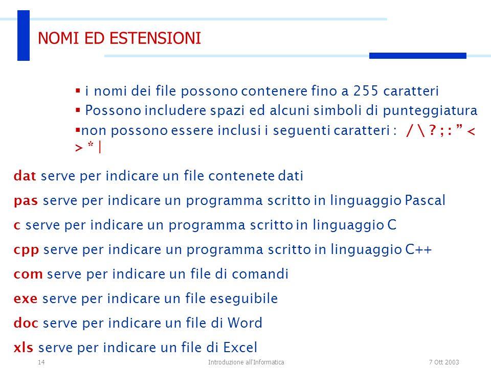 7 Ott 2003Introduzione all'Informatica14 NOMI ED ESTENSIONI dat serve per indicare un file contenete dati pas serve per indicare un programma scritto