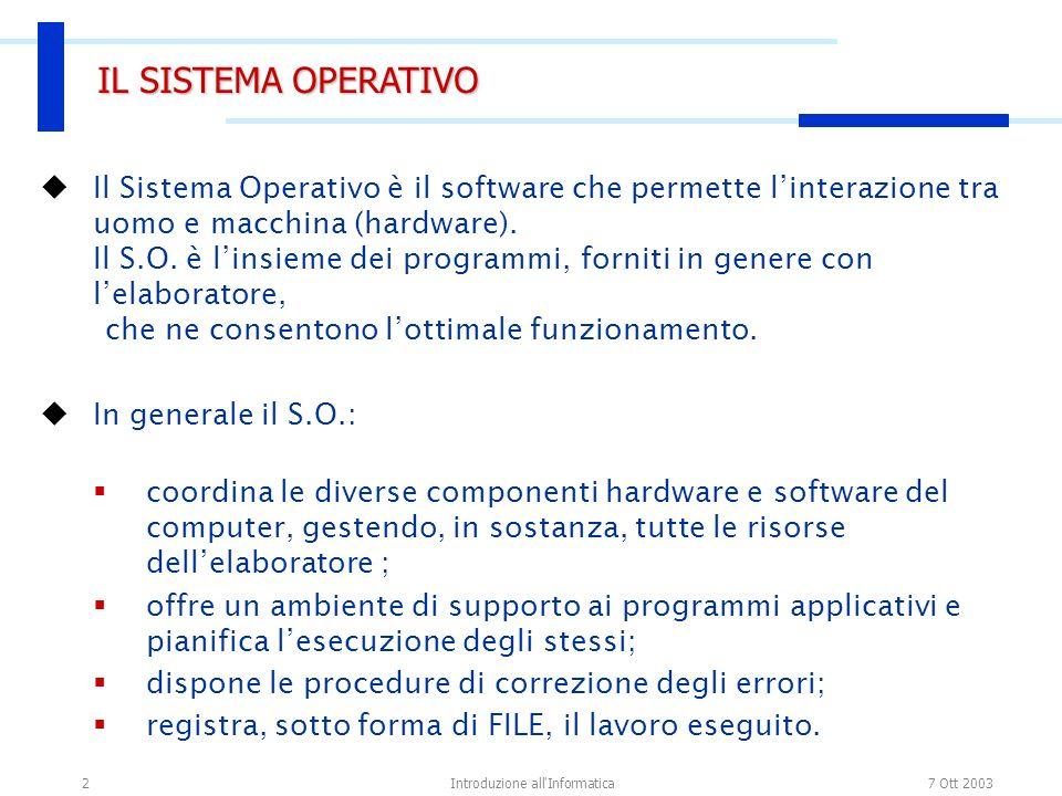 7 Ott 2003Introduzione all'Informatica2 Il Sistema Operativo è il software che permette linterazione tra uomo e macchina (hardware). Il S.O. è linsiem