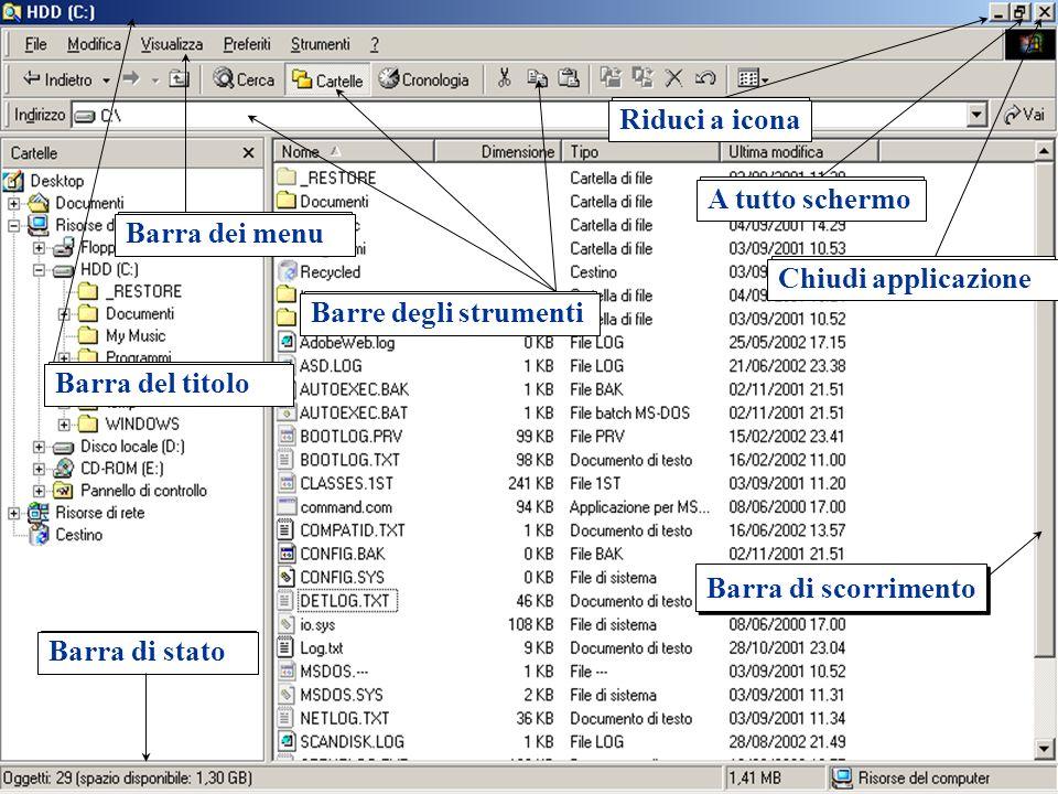 7 Ott 2003Introduzione all Informatica8 Barra dei menu Barre degli strumenti Barra di scorrimento Barra di stato Barra del titolo Riduci a icona A tutto schermo Chiudi applicazione