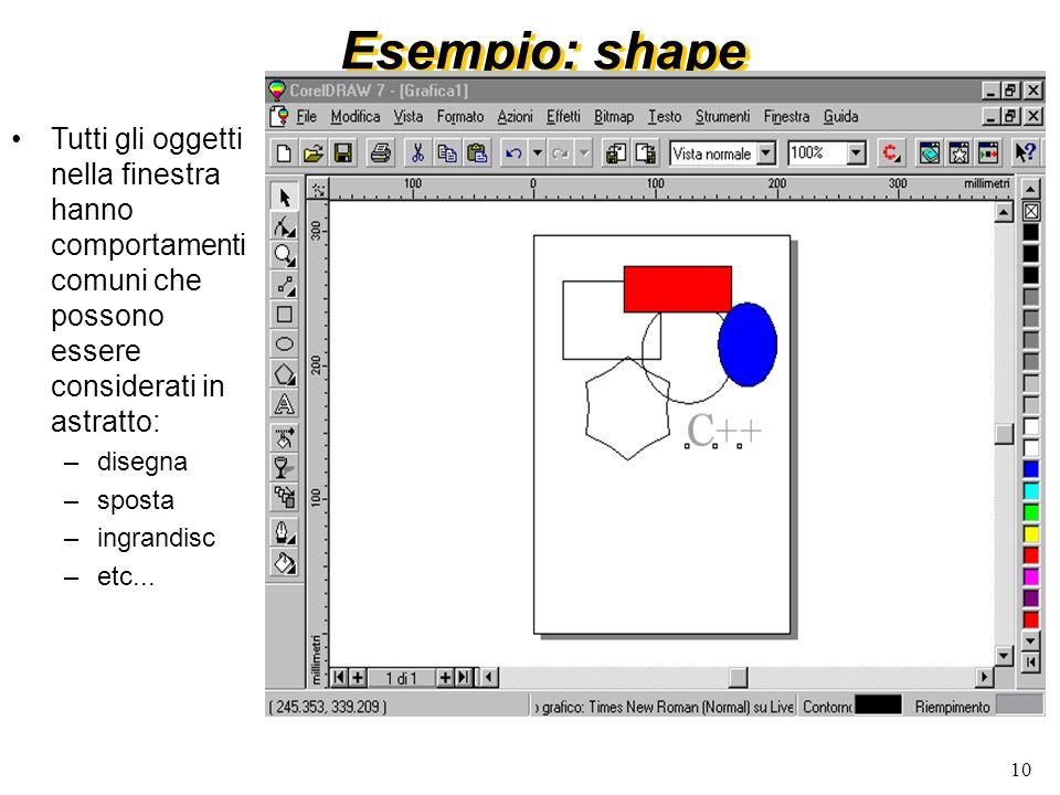 10 Esempio: shape Tutti gli oggetti nella finestra hanno comportamenti comuni che possono essere considerati in astratto: –disegna –sposta –ingrandisc –etc...
