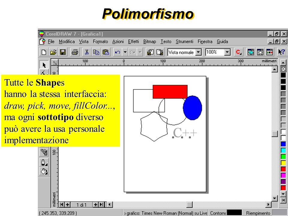 16 Polimorfismo Tutte le Shapes hanno la stessa interfaccia: draw, pick, move, fillColor..., ma ogni sottotipo diverso può avere la usa personale implementazione