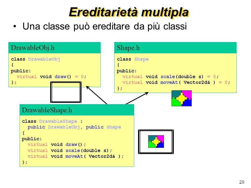 20 Ereditarietà multipla Una classe può ereditare da più classi class DrawableObj { public: virtual void draw() = 0; }; DrawableObj.h class Shape { public: virtual void scale(double s) = 0; virtual void moveAt( Vector2d& ) = 0; }; Shape.h class DrawableShape : public DrawableObj, public Shape { public: virtual void draw(); virtual void scale(double s); virtual void moveAt( Vector2d& ); }; DrawableShape.h