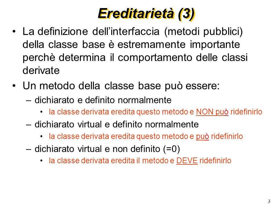 4 Classi base astratte Una funzione puramente virtuale è un metodo virtuale non definito.
