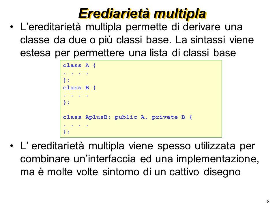 9 Ereditarietà (4) Una classe derivata estende la classe base e ne eredita tutti i metodi e gli attributi class Track { public: LorentzVector momentum() { return p_; } protected: LorentzVector p_; }; class Track { public: LorentzVector momentum() { return p_; } protected: LorentzVector p_; }; Track.h #include Track.h class DchTrack : public Track { public: int hits() { return hits_->size(); } DchHit* hit(int n) { return hits_[n]; } protected: list hits_; }; #include Track.h class DchTrack : public Track { public: int hits() { return hits_->size(); } DchHit* hit(int n) { return hits_[n]; } protected: list hits_; }; DchTrack.h DchTrack è una Track che ha degli attributi in più ( hits_ ) e nuovi metodi ( DchHit* hit(int n), int hits() )