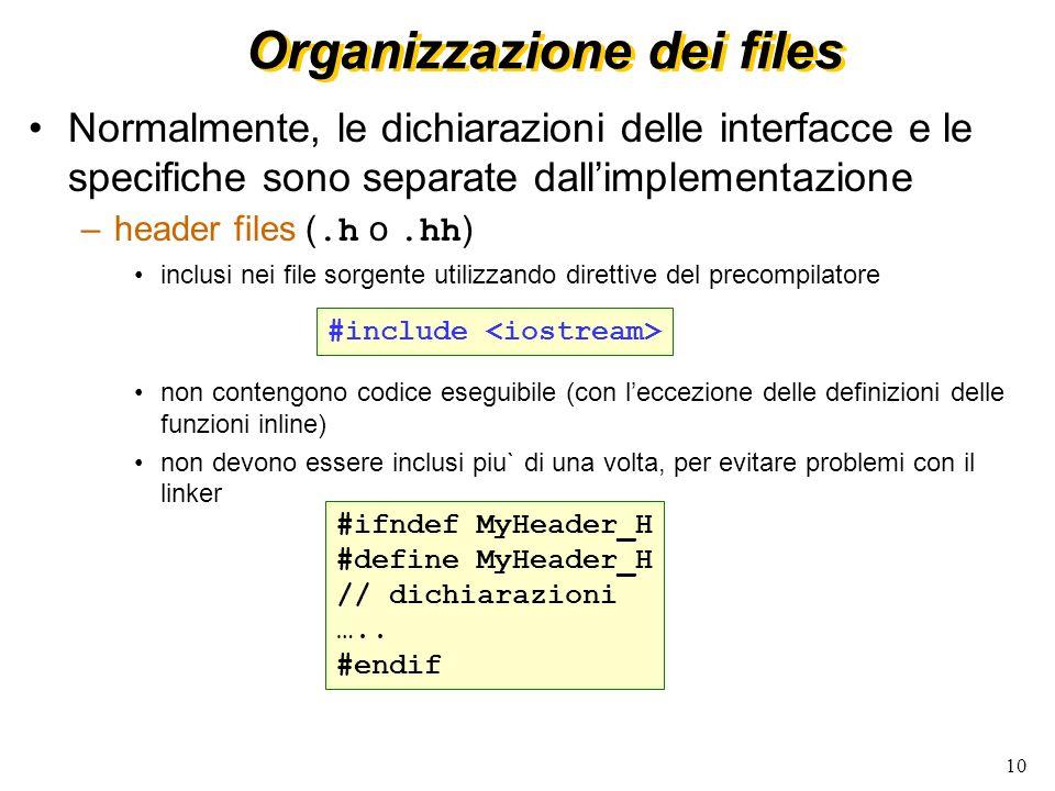 11 Organizzazione dei files (2) –Files sorgente (.C,.cxx,.cpp,.cc ) contengono limplementazione di funzioni e metodi codice eseguibile includono gli header files utilizzando le direttive del preprocessore vengono compilati