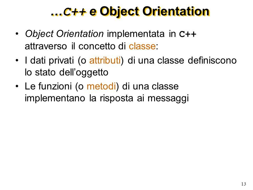 14 Una classe C++ Messaggio Metodo Attributo