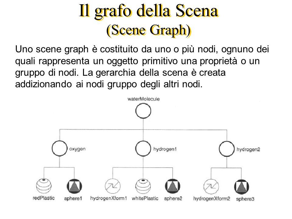 Il grafo della Scena (Scene Graph) Uno scene graph è costituito da uno o più nodi, ognuno dei quali rappresenta un oggetto primitivo una proprietà o un gruppo di nodi.