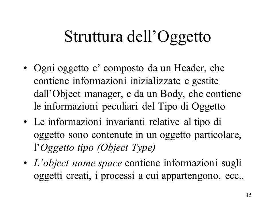 15 Struttura dellOggetto Ogni oggetto e composto da un Header, che contiene informazioni inizializzate e gestite dallObject manager, e da un Body, che