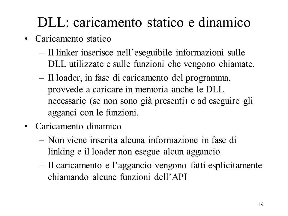 19 DLL: caricamento statico e dinamico Caricamento statico –Il linker inserisce nelleseguibile informazioni sulle DLL utilizzate e sulle funzioni che