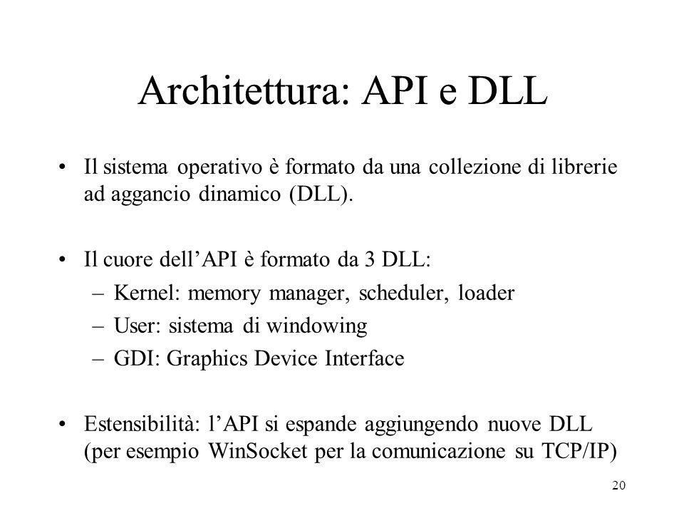 20 Architettura: API e DLL Il sistema operativo è formato da una collezione di librerie ad aggancio dinamico (DLL). Il cuore dellAPI è formato da 3 DL