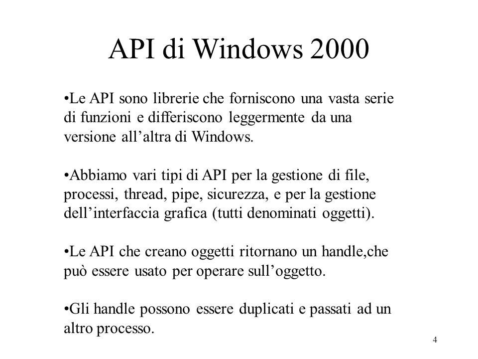 4 API di Windows 2000 Le API sono librerie che forniscono una vasta serie di funzioni e differiscono leggermente da una versione allaltra di Windows.