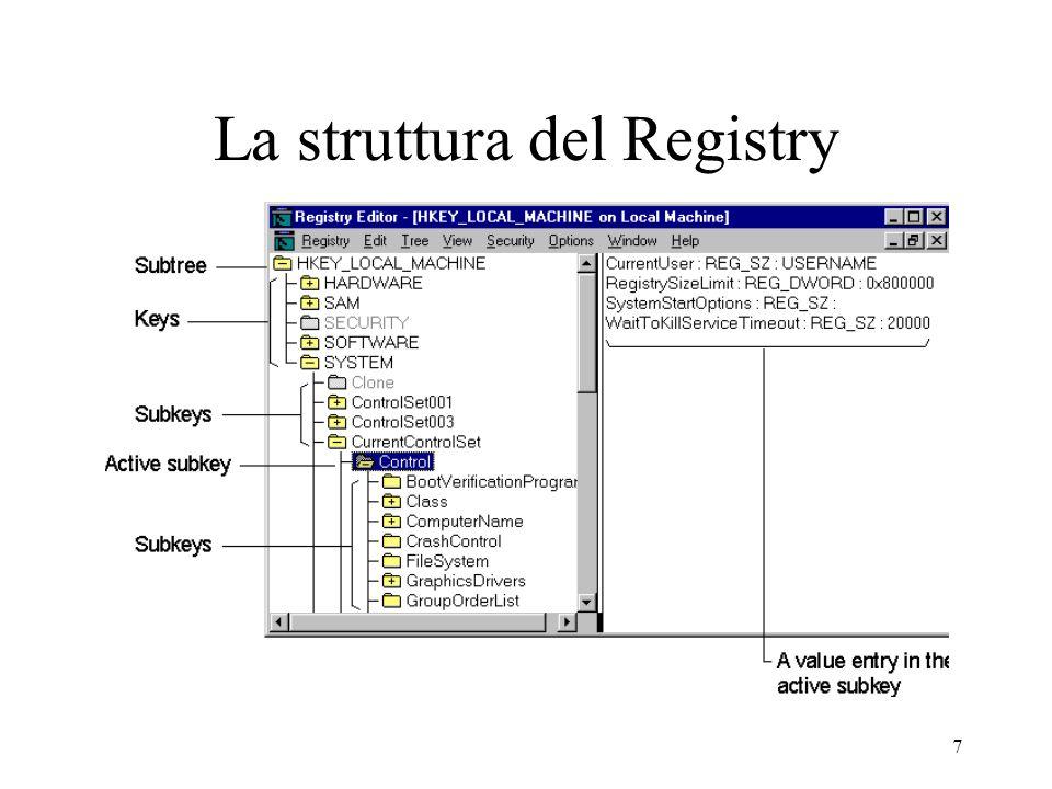 7 La struttura del Registry