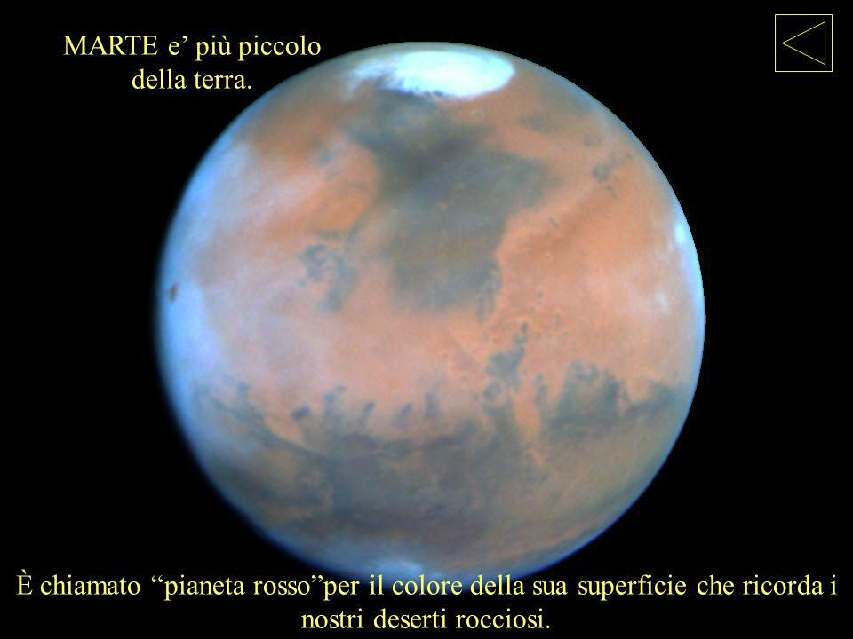 È chiamato pianeta rossoper il colore della sua superficie che ricorda i nostri deserti rocciosi. MARTE e più piccolo della terra.