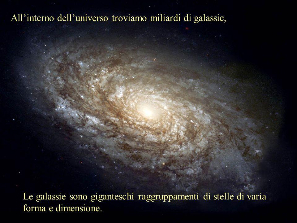 Allinterno delluniverso troviamo miliardi di galassie, Le galassie sono giganteschi raggruppamenti di stelle di varia forma e dimensione.