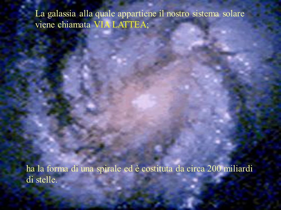 La galassia alla quale appartiene il nostro sistema solare viene chiamata VIA LATTEA; ha la forma di una spirale ed è costituta da circa 200 miliardi