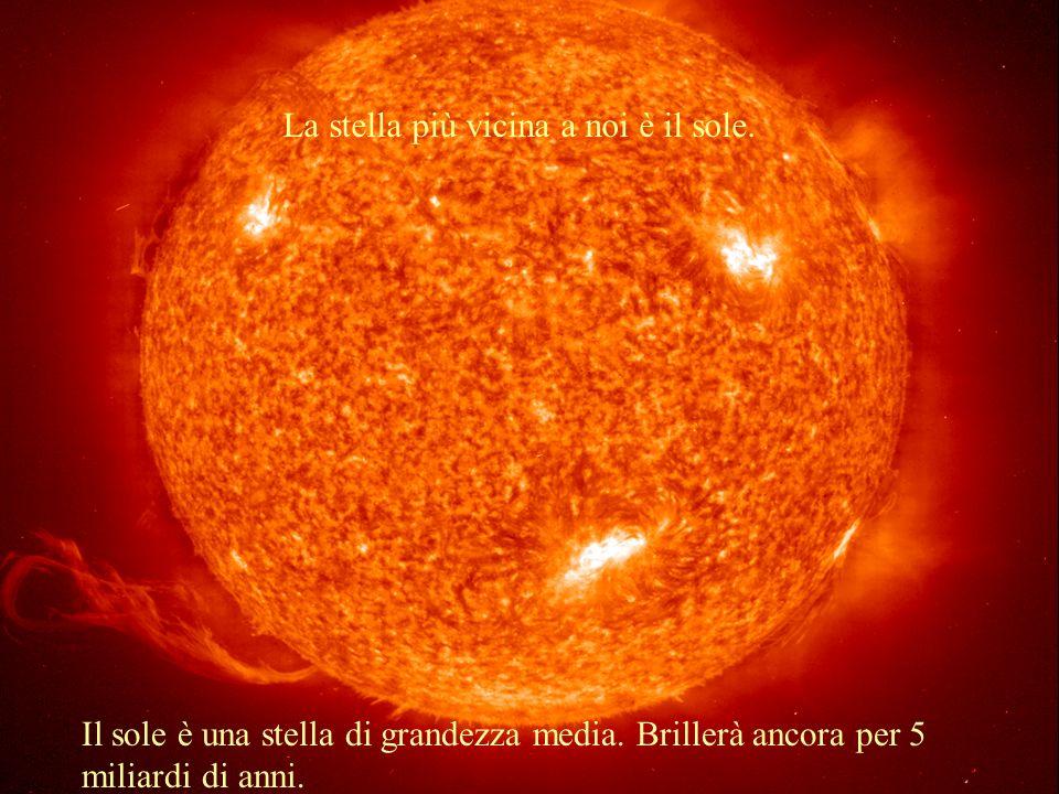 Negli strati sottostanti aumenta, fino a raggiungere, nel nucleo, i 14 milioni di gradi.