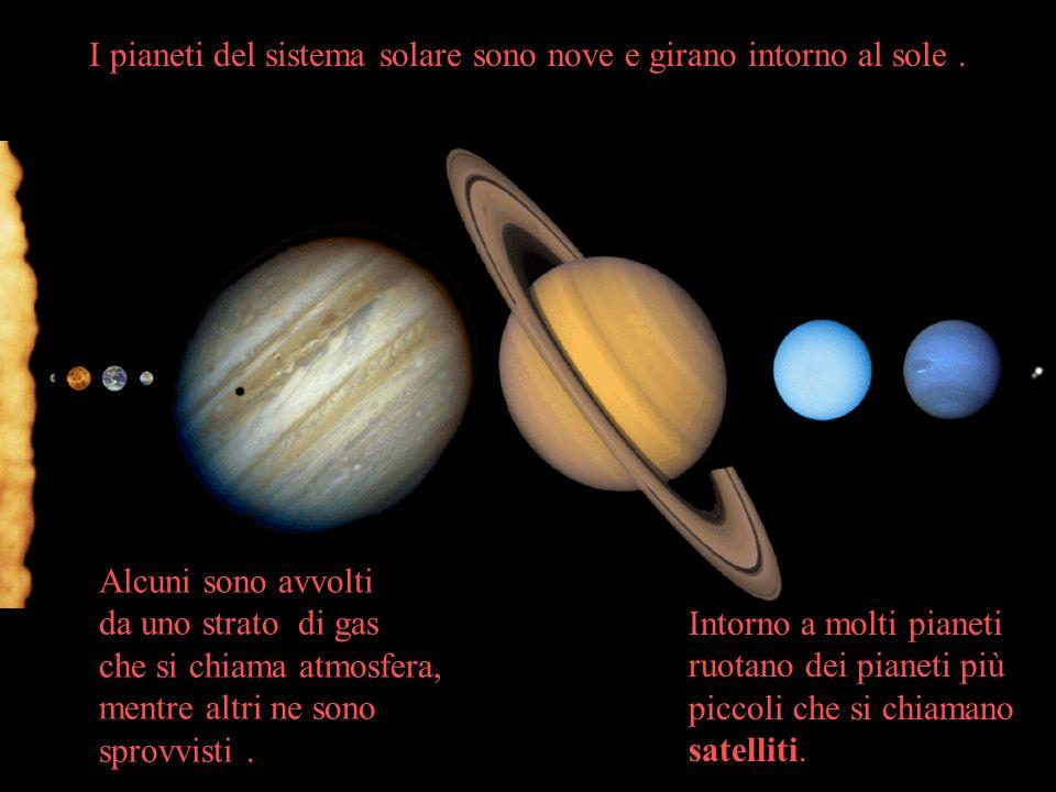 Intorno a molti pianeti ruotano dei pianeti più piccoli che si chiamano satelliti. I pianeti del sistema solare sono nove e girano intorno al sole. Al
