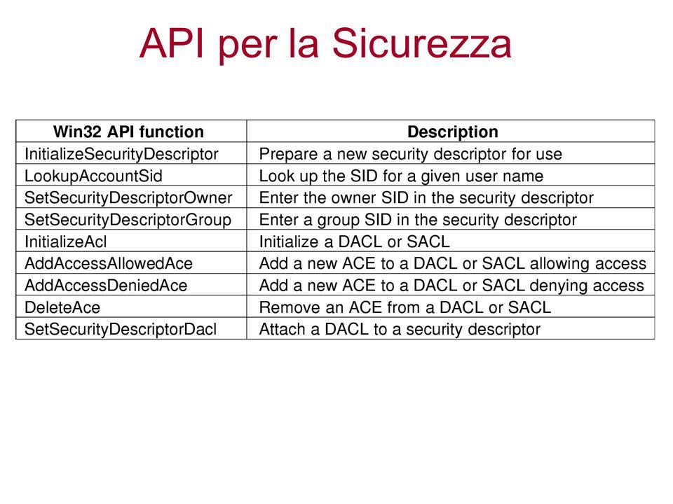API per la Sicurezza