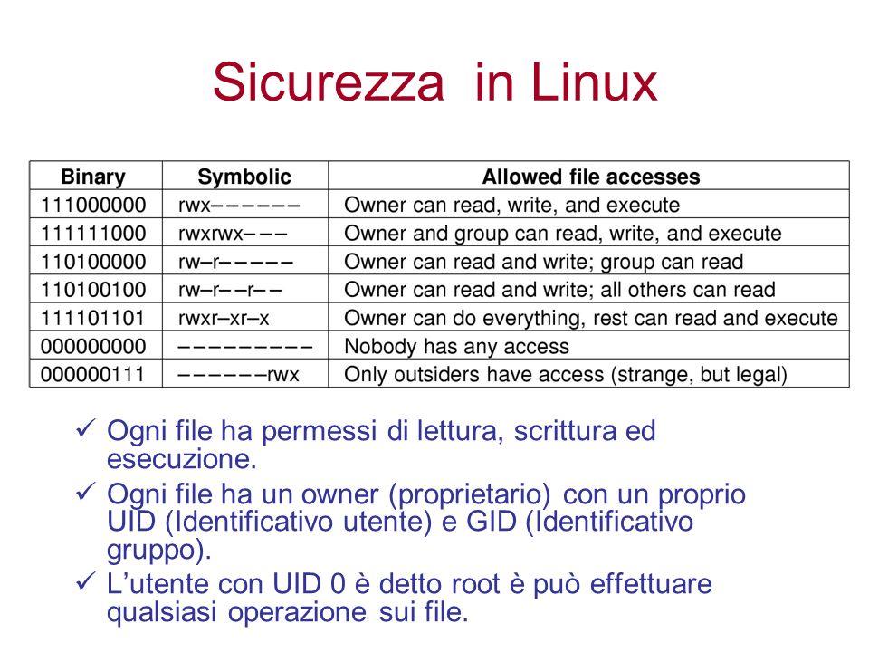 Sicurezza in Linux Ogni file ha permessi di lettura, scrittura ed esecuzione.